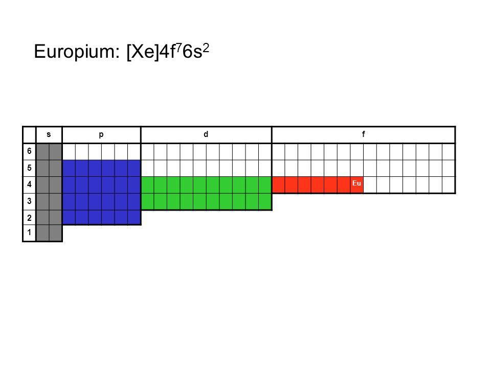 Europium: [Xe]4f76s2 s p d f 6 5 4 Eu 3 2 1